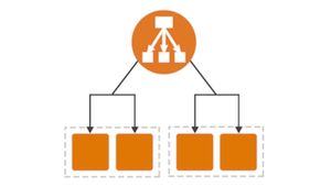 How To Get Started With AWS's Elastic Load Balancers