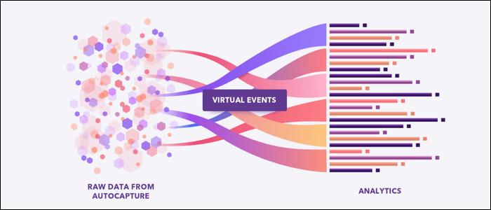 A Heap Virtual Event.