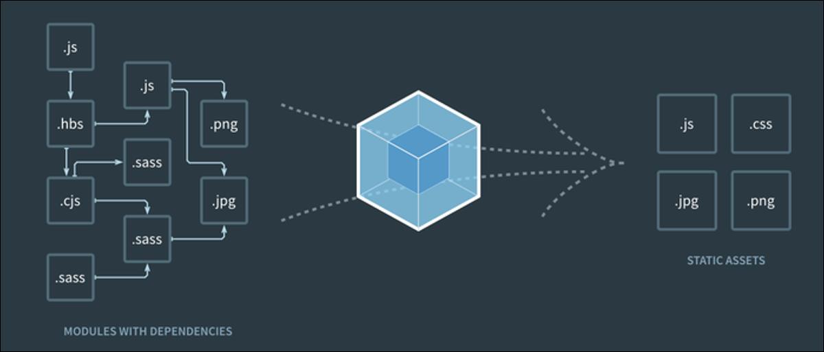 Webpack can bundle your JavaScript files together.
