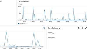How to Get Started with CloudWatch for AWS Monitoring