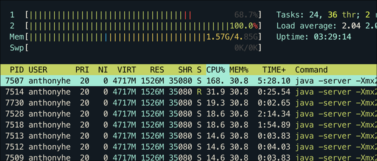 toputility displaying current CPU usage for each running process