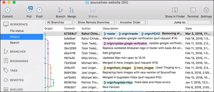 sourcetree GUI