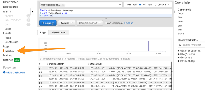 The Insights tab on CloudWatch logs can be used to perform simple visualizations.