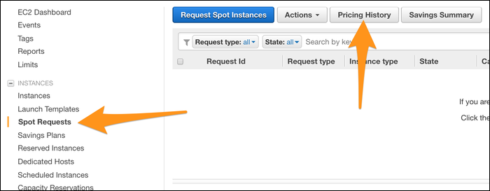 """View current prices for spot instances from the EC2 console, under """"Spot Requests"""" > """"Pricing History""""."""