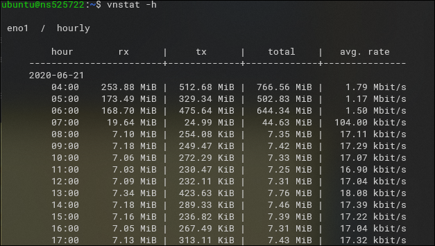 Hourly received and transmitted output results
