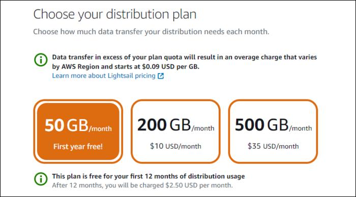 Distribution pricing.