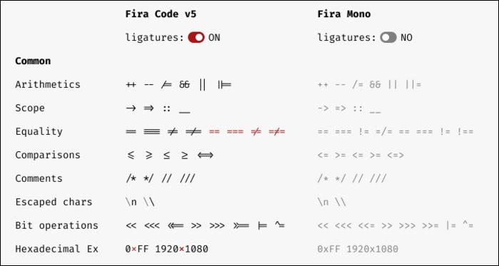 FiraCode font