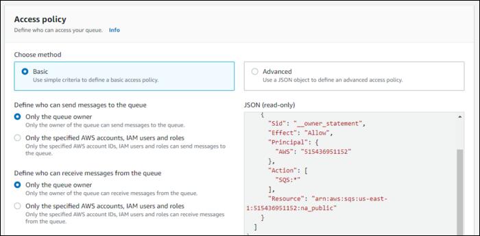 Message queue access policy configuration.