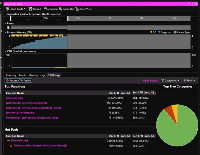 Debugging tools with graph display