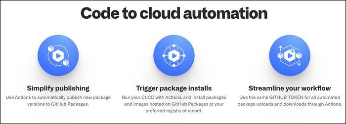 Cloud-to-cloud automation.