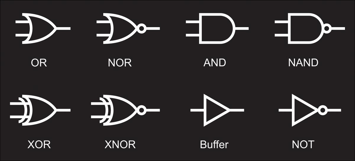 logic gate symbols
