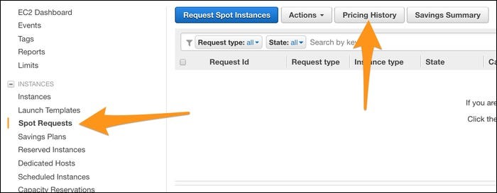 Click on Spot Requests, then open the Pricing History tab to view Spot Instance prices.