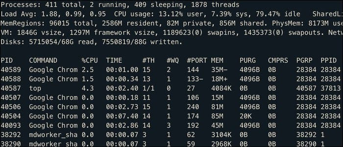 Topcommand shows all processes ordered by CPU usage, as well as some general system stats.