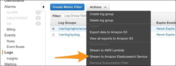 "Cloudwatch console, ""Stream to amazon elasticsearch service"""