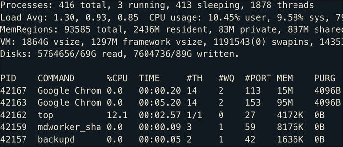 Process created in a Linux system.
