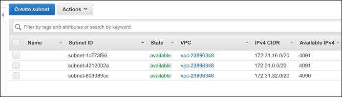 VPC subnet.