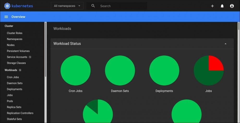 Screenshot showing a Kubernetes Dashboard screen
