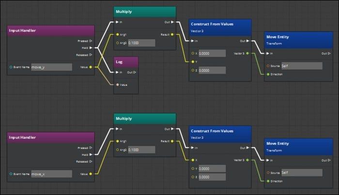 lumberyard visual scripting system