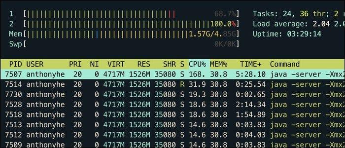 tiện ích hàng đầu hiển thị mức sử dụng CPU hiện tại cho mỗi quy trình đang chạy