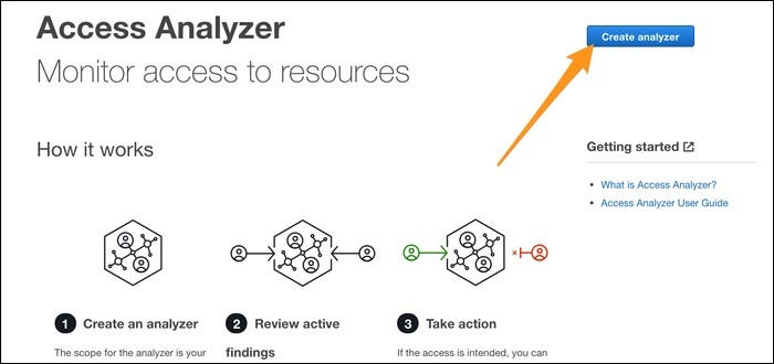 create analyzer