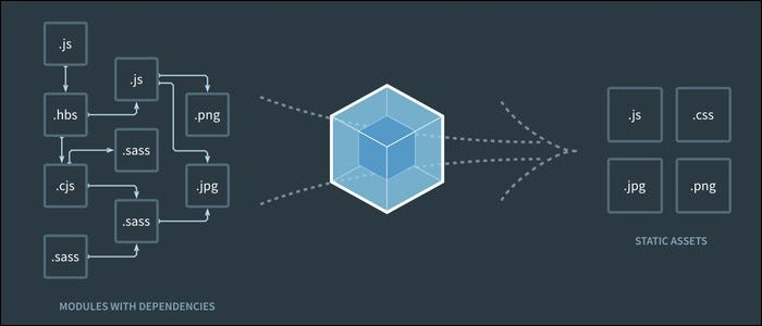 Webpack can bundle your JavaScript files together.